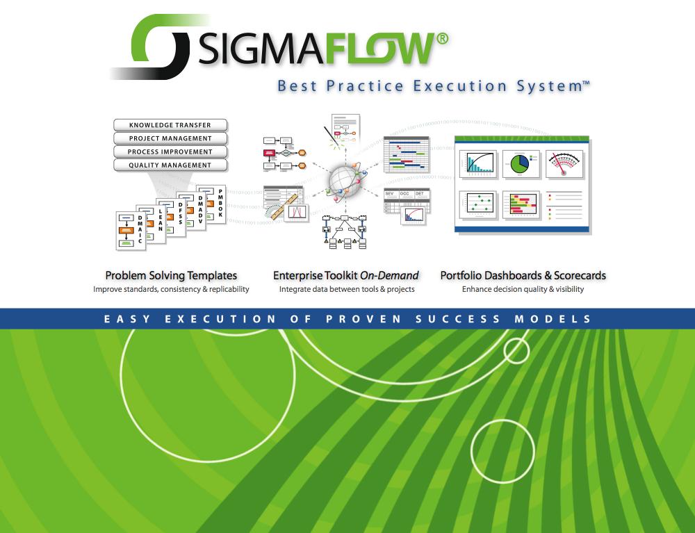 SigmaFlow Software